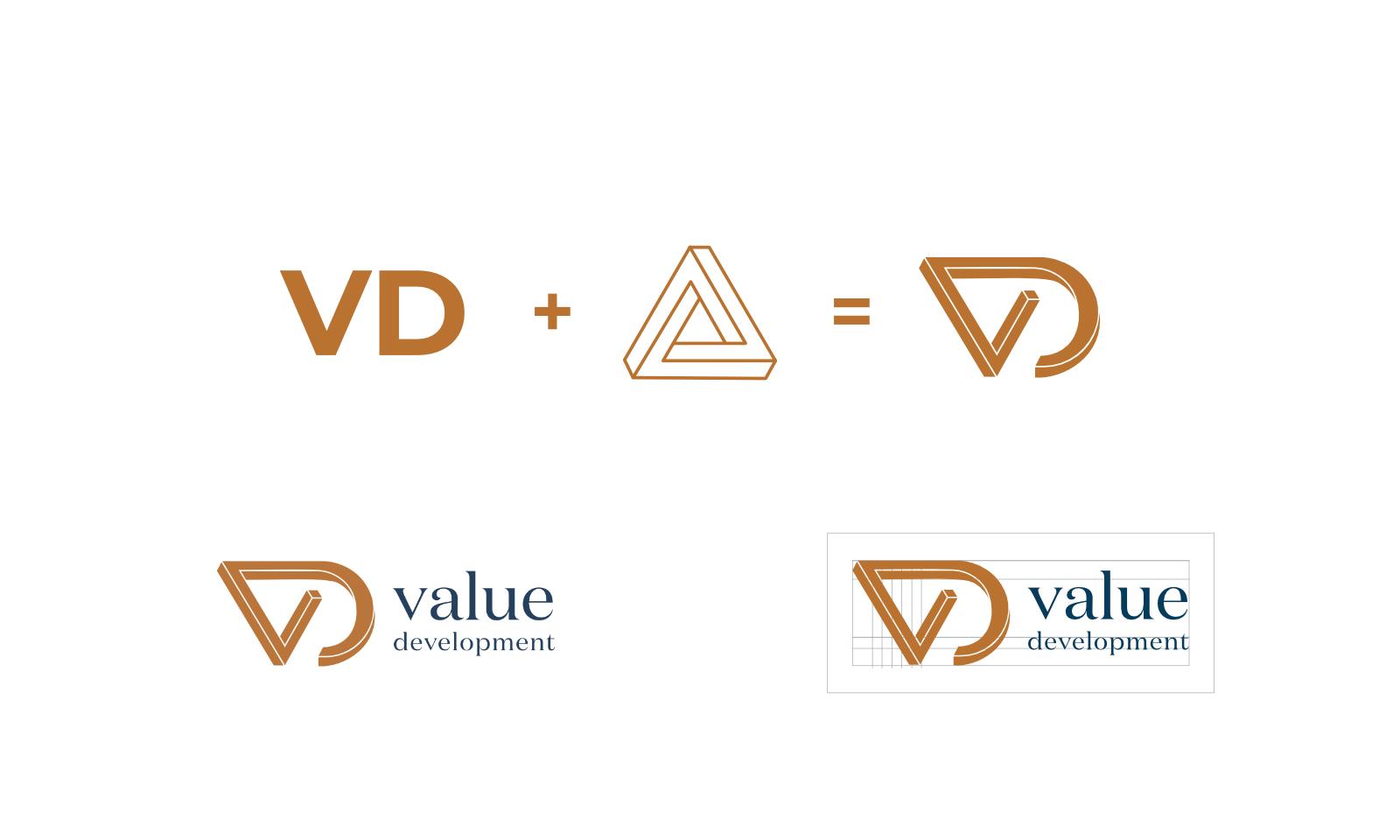 Value Development